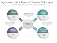 Organization Market Research Template Ppt Images