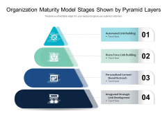 Organization Maturity Model Stages Shown By Pyramid Layers Ppt PowerPoint Presentation File Guide PDF