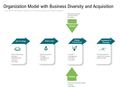 Organization Model With Business Diversity And Acquisition Ppt PowerPoint Presentation Icon Portfolio PDF