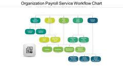 Organization Payroll Service Workflow Chart Ppt PowerPoint Presentation Slides Brochure PDF