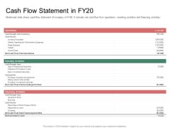 Organization Performance Evaluation Cash Flow Statement In FY20 Rules PDF