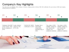 Organization Performance Evaluation Companys Key Highlights Clipart PDF