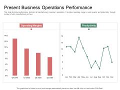 Organization Performance Evaluation Present Business Operations Performance Themes PDF