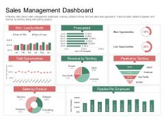 Organization Performance Evaluation Sales Management Dashboard Slides PDF