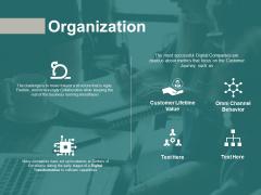 Organization Planning Ppt PowerPoint Presentation Summary Inspiration