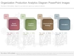 Organization Production Analytics Diagram Powerpoint Images