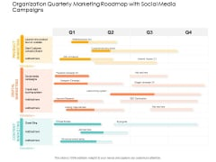 Organization Quarterly Marketing Roadmap With Social Media Campaigns Introduction