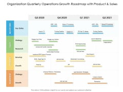 Organization Quarterly Operations Growth Roadmap With Product And Sales Rules