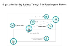 Organization Running Business Through Third Party Logistics Process Ppt PowerPoint Presentation Gallery Diagrams PDF