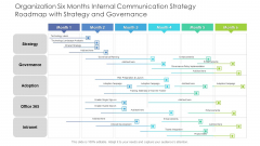 Organization Six Months Internal Communication Strategy Roadmap With Strategy And Governance Designs