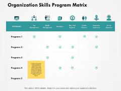 Organization Skills Program Matrix Ppt PowerPoint Presentation Slides Graphics Tutorials