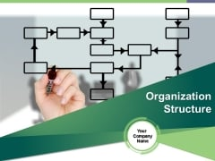 Organization Structure Ppt PowerPoint Presentation Complete Deck With Slides