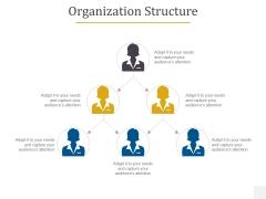 Organization Structure Ppt PowerPoint Presentation Ideas Master Slide