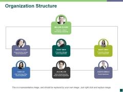 Organization Structure Template 2 Ppt PowerPoint Presentation Ideas Demonstration
