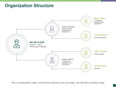 Organization Structure Template 3 Ppt PowerPoint Presentation Layouts Topics