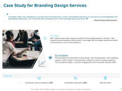 Organization Trademark Design Proposal Case Study For Branding Design Services Structure PDF