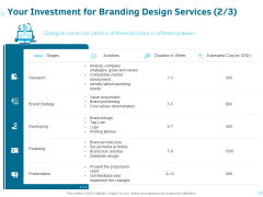 Organization Trademark Design Proposal Your Investment For Branding Design Services Research Introduction PDF