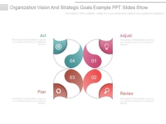 Organization Vision And Strategic Goals Example Ppt Slides Show