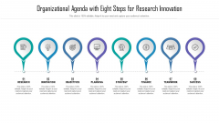 Organizational Agenda With Eight Steps For Research Innovation Ppt Gallery Designs PDF