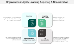Organizational Agility Learning Acquiring And Specialization Ppt PowerPoint Presentation Outline Topics