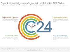 Organizational Alignment Organizational Priorities Ppt Slides