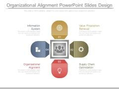 Organizational Alignment Powerpoint Slides Design