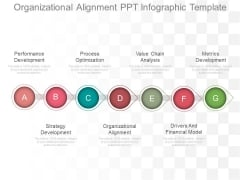 Organizational Alignment Ppt Infographic Template