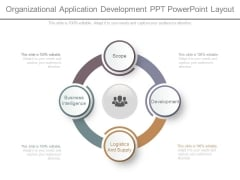 Organizational Application Development Ppt Powerpoint Layout
