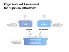 Organizational Assessment For High Goal Attainment Ppt PowerPoint Presentation Ideas Inspiration