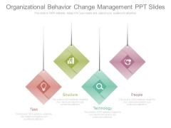 Organizational Behavior Change Management Ppt Slides