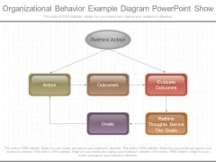 Organizational Behavior Example Diagram Powerpoint Show