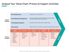 Organizational Building Blocks Analyze Your Value Chain Primary And Support Activities Ppt PowerPoint Presentation Inspiration Display PDF