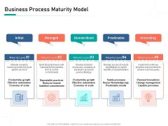 Organizational Building Blocks Business Process Maturity Model Ppt PowerPoint Presentation Outline Graphics Template PDF