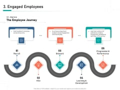Organizational Building Blocks Engaged Employees Ppt PowerPoint Presentation File Rules PDF