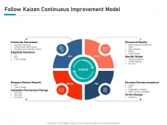 Organizational Building Blocks Follow Kaizen Continuous Improvement Model Ppt PowerPoint Presentation Summary Sample PDF