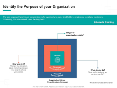 Organizational Building Blocks Identify The Purpose Of Your Organization Ppt PowerPoint Presentation File Graphic Tips PDF