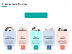 Organizational Building Blocks Organizational Strategy Ppt PowerPoint Presentation Diagram Ppt PDF