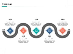 Organizational Building Blocks Roadmap Ppt PowerPoint Presentation Gallery Professional PDF