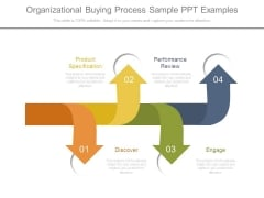 Organizational Buying Process Sample Ppt Examples
