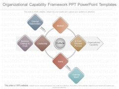 Organizational Capability Framework Ppt Powerpoint Templates