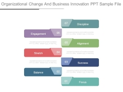 Organizational Change And Business Innovation Ppt Sample File