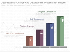 Organizational Change And Development Presentation Images