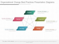 Organizational Change Best Practices Presentation Diagrams