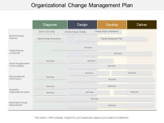 Organizational Change Management Plan Ppt Powerpoint Presentation Show Graphics Design