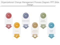Organizational Change Management Process Diagram Ppt Slide Design