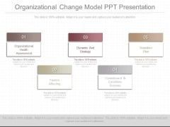 Organizational Change Model Ppt Presentation