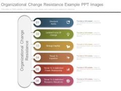 Organizational Change Resistance Example Ppt Images