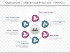 Organizational Change Strategy Presentation Powerpoint