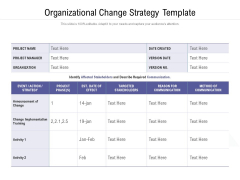 Organizational Change Strategy Template Ppt PowerPoint Presentation Styles Smartart PDF