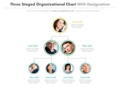 Organizational Chart For Top Level Managers Powerpoint Slides
